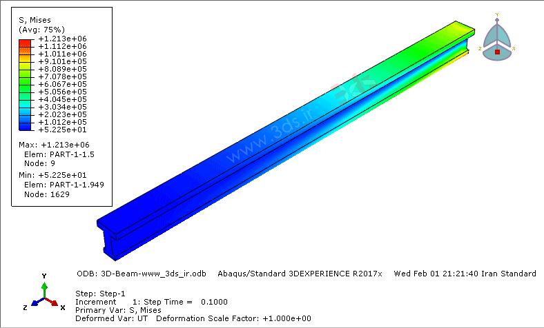 کانتور تنش در تحلیل Beam در Abaqus