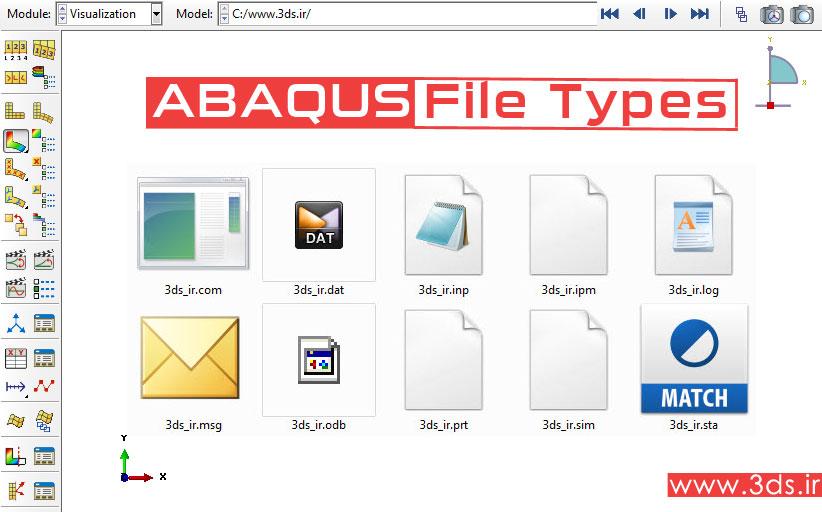 انواع فایلها در آباکوس