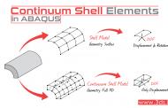 المانهای Continuum Shell و مدلسازی آن در نرمافزار آباکوس