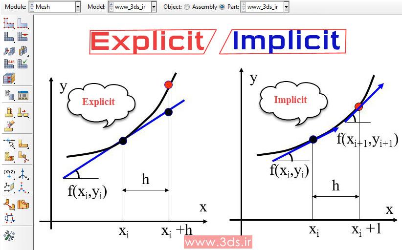 تفاوت روش حل صریح و ضمنی (Explicit و Implicit)