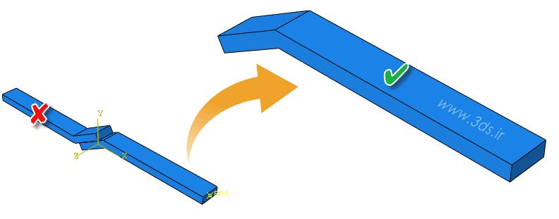 حذف قطعه در آباکوس