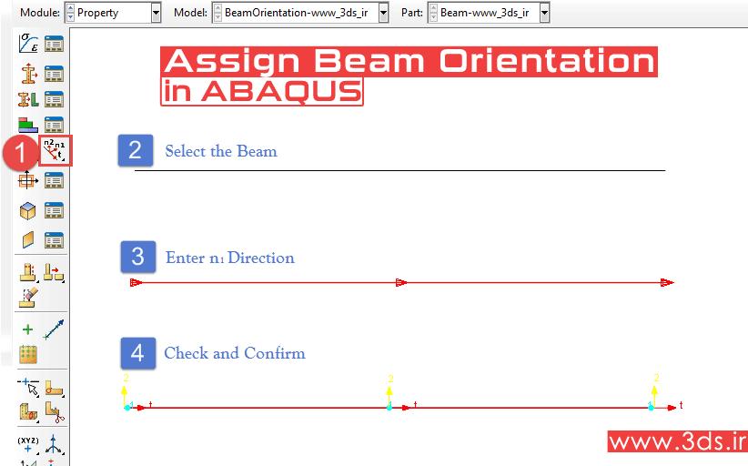 تعریف Beam orientation در آباکوس