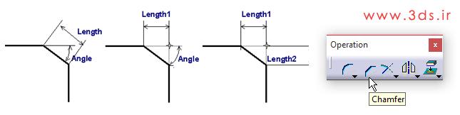 ایجاد یک گوشه و پخ (Chamfer) در کتیا با استفاده از جعبه ابزار Operation