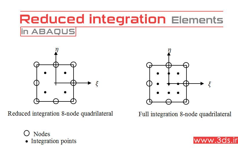 المانهای Reduced integration