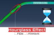 پدیده Hourglass در آباکوس