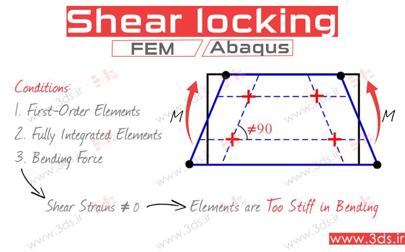 Shear Locking یا همان قفلشدگی برشی در اجزاء محدود
