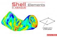 المانهای Shell (پوستهای) در آباکوس