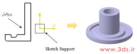 انتخاب Sketch Support در کتیا