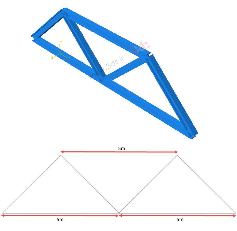 صورت مسئله تحلیل ارتعاشات یک خرپا (Truss) با آباکوس
