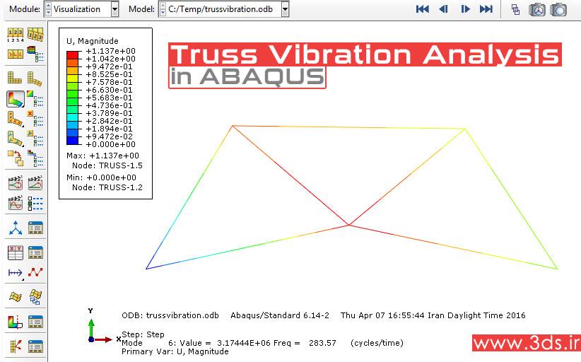 تحلیل ارتعاشات خرپا در آباکوس