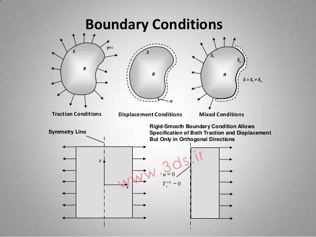 انواع شرایط مرزی در اجزاء محدود (شرایط مرزی طبیعی و ضروری)