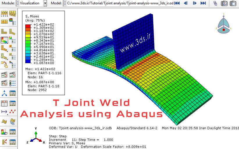 کانتور تنش سازه در تحلیل فرآیند جوش T شکل در آباکوس