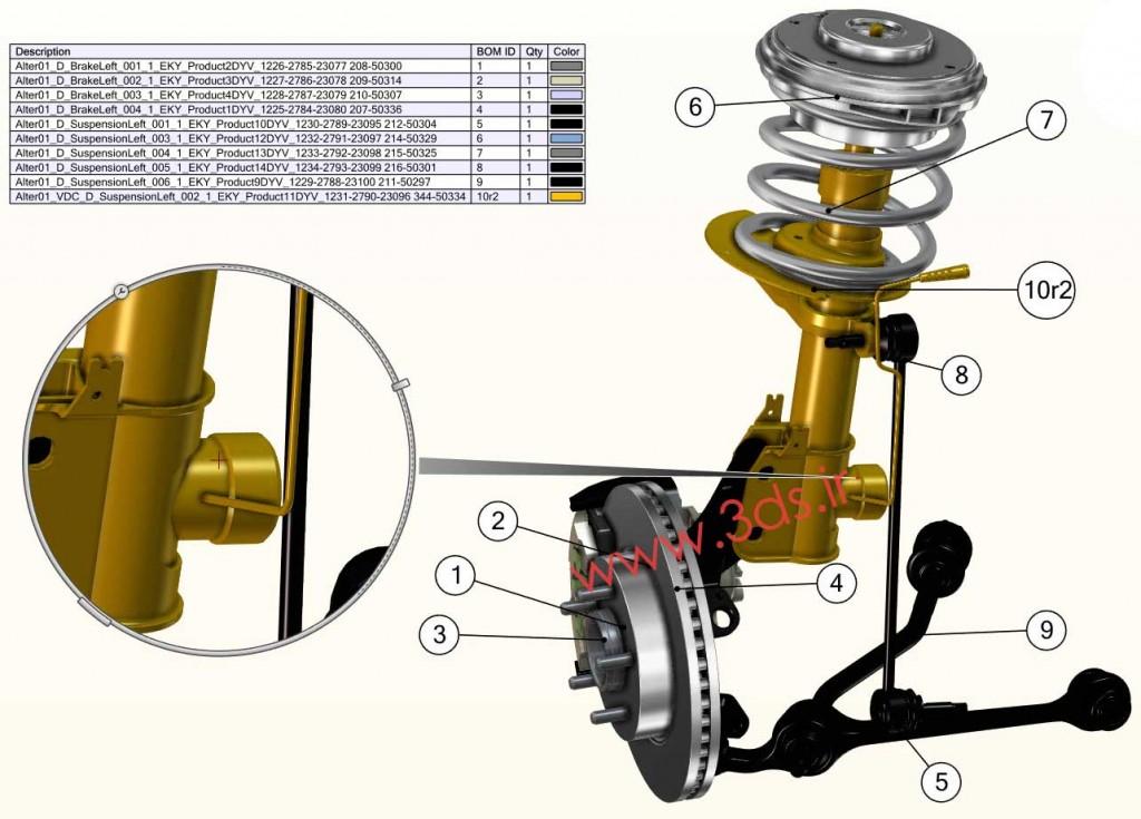 کاربردهای نرمافزار مستندسازی صنعتی با 3DVIA Composer