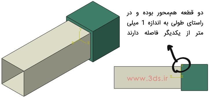 مونتاژ قطعات در تحلیل Explicit برخورد در abaqus