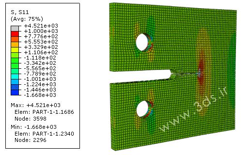 کانتور تنش در تحلیل رشد ترک سهبعدی ورق کامپوزیتی با روش XFEM در آباکوس