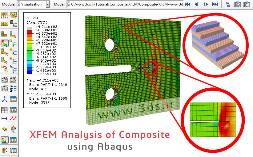 مدل سازی و تحلیل رشد ترک سهبعدی ورق کامپوزیتی با روش XFEM در آباکوس