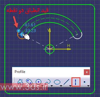 تمرین محیط Sketcher کتیا، ابزار Axis از جعبه ابزار Profile