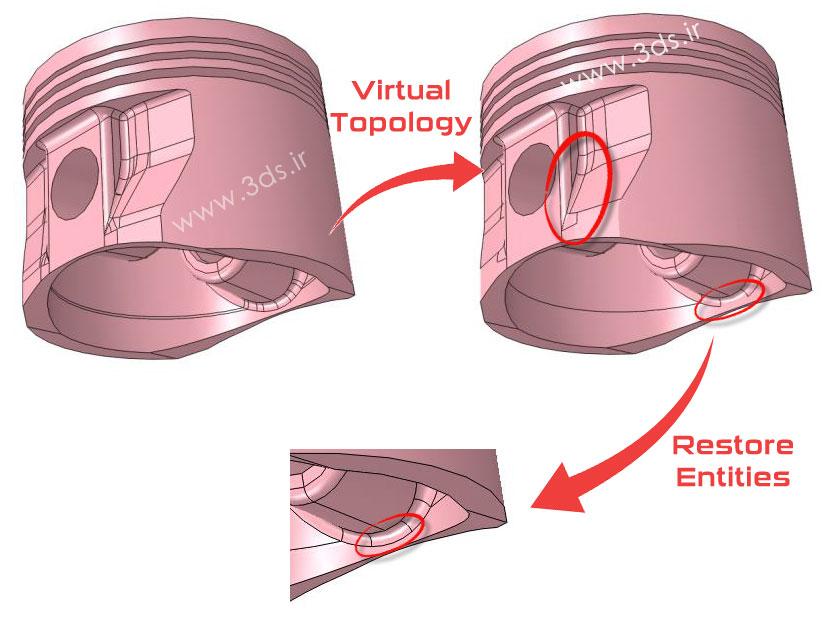 Restore Entities در توپولوژی مجازی آباکوس