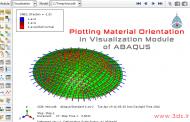 نمایش جهت ماده در ماژول Visualization نرمافزار آباکوس