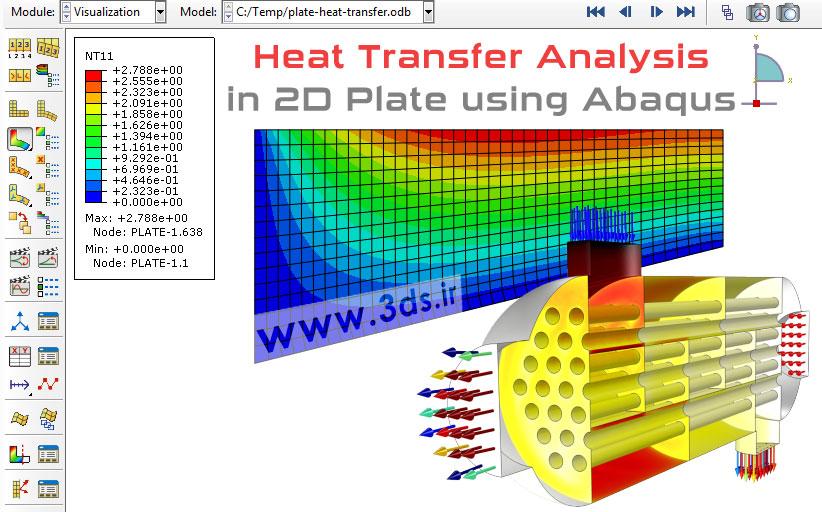 آنالیز انتقال حرارت دوبعدی بههمراه شار حرارتی توسط آباکوس