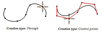 حالت Through points جهت ترسیم منحنی سهبعدی 3D Curve در محیط FreeStyle کتیا