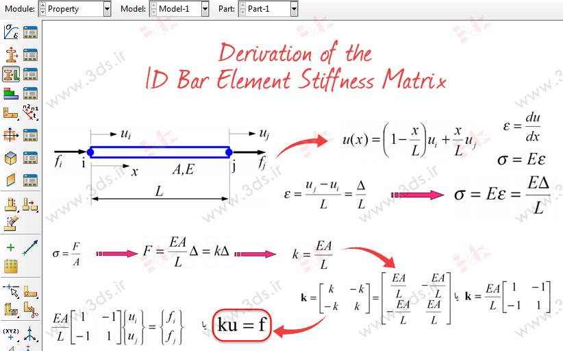 یافتن فرمول ماتریس سختی برای هر المان + المان میله