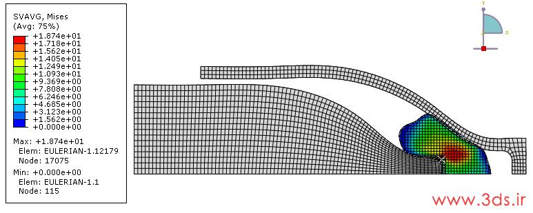 کانتور تنش پلیمر در فرآیند شکلدهی CEL