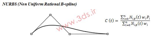 منحنی NURBS - ریاضیات المانهای آزاد در کتیا
