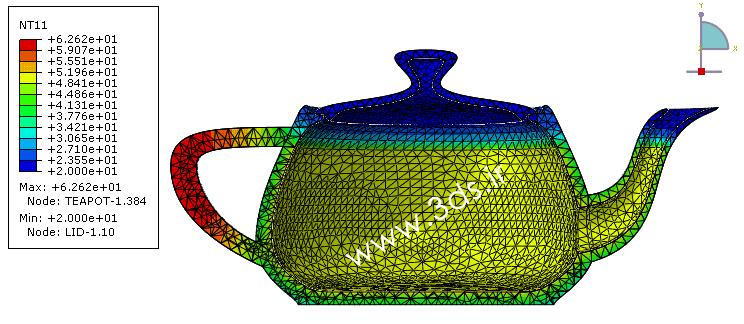 کانتور دمایی تحلیل انتقال حرارت قوری چای توسط abaqus