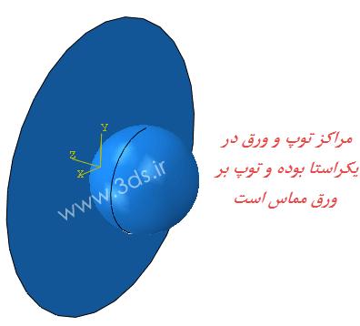 مدلسازی برخورد توپ با صفحه در Abaqus