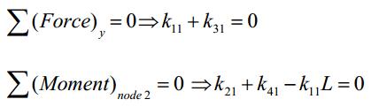 معادلات تعادل نیرو و ممان در المان تیر صفحهای