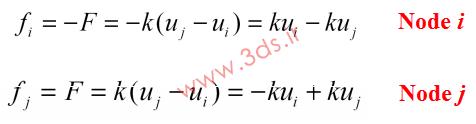 معادلات تعادل نیرویی در مونتاژ ماتریس سختی
