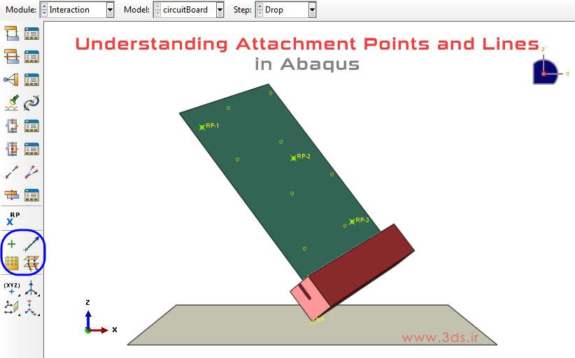 نقاط و خطوط الصاقی در آباکوس