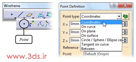 روشهای ترسیم نقطه در فضای سهبعدی نرمافزار CATIA