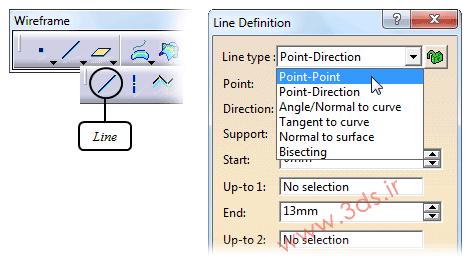روشهای ترسیم خط در فضای سهبعدی نرمافزار CATIA