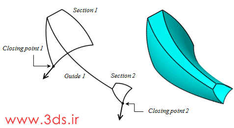 ابزار Multi-Sections Surface در محیط Generative Shape Design نرمافزار کتیا