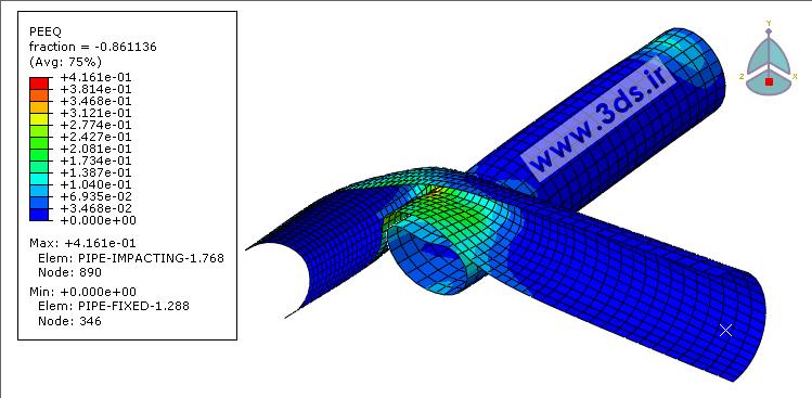 کانتور کرنش پلاستیک معادل در تحلیل لوله در برخورد توسط آباکوس