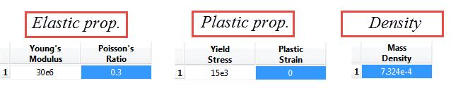 خواص لوله ها در صورت مسئله تحلیل لوله در برخورد توسط آباکوس