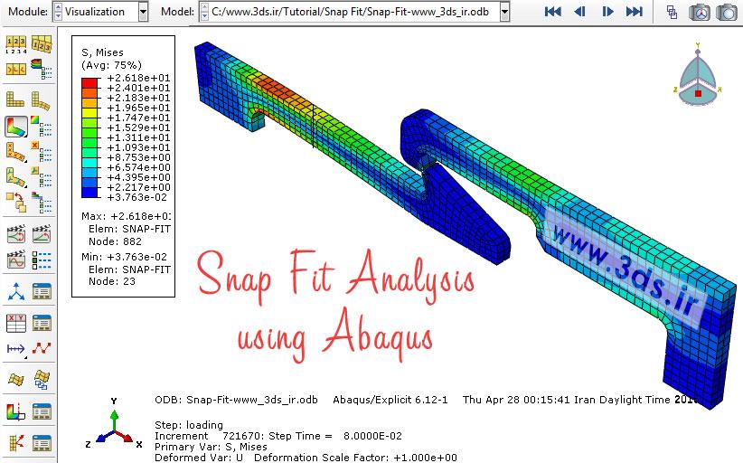 تحلیل اتصال جازدنی توسط آباکوس