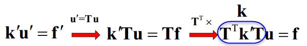 نحوه مونتاژ یا توسیع (Enlarging) ماتریس سختی المان میله