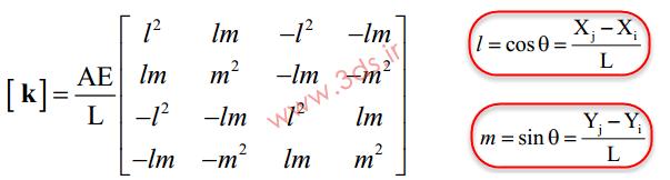 نحوه استخراج ماتریس سختی المان میله دوبعدی