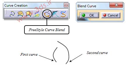 ابزار FreeStyle Curve Blend در محیط FreeStyle کتیا