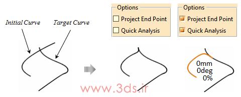 گزینه Project End Point و Quick Analysis در کتیا