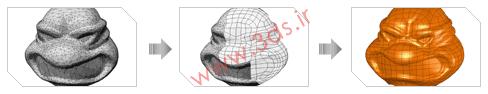 مدلسازی Rapid NURBS مرتبط با ابر نقاط کتیا