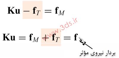 اصل تعادل در حضور اثرات ترمومکانیکی و نیروهای حرارتی