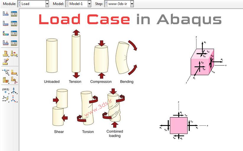 Load Case در آباکوس: ترکیب بارگذاری