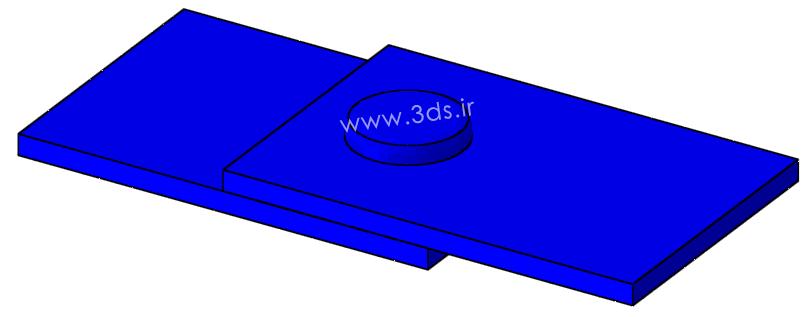 صورت مساله تحلیل و مدلسازی پرچ در آباکوس