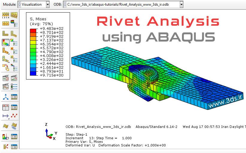 تحلیل و مدلسازی پرچ در آباکوس