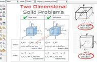 مسائل جامدات دوبعدی : مفاهیم پایه