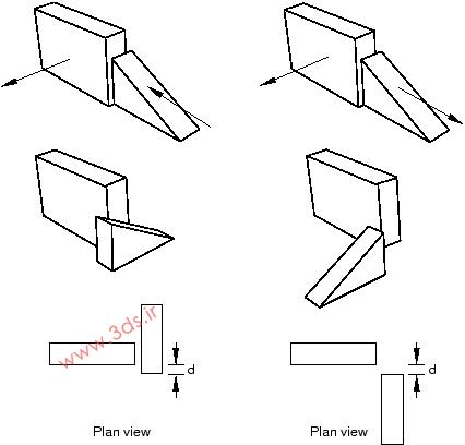 قید Face to Face (سطوح موازی با فاصله معین) در ماژول Assembly آباکوس